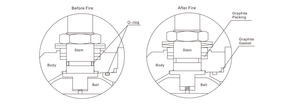 External fire-safe design illustration