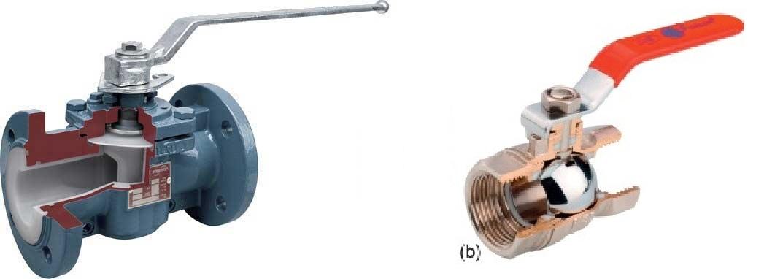 Plug valve vs. Ball valve