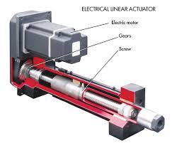 electric-linear-actuator