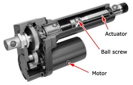 Electric rotary actuator diagram