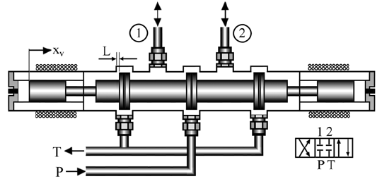 Four-way control valve diagram