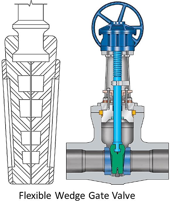flexible-wedge-gate-valve